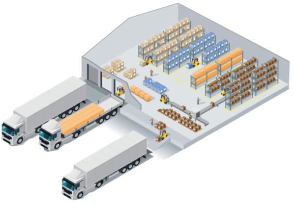 аутсорсинг транспортных услуги и логистики