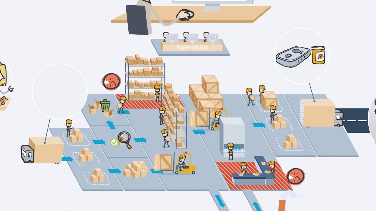 ответственное складское хранение